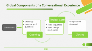 Flowchart describing global components of a conversation
