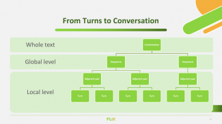 "Chart describing ""From turns to conversation"""